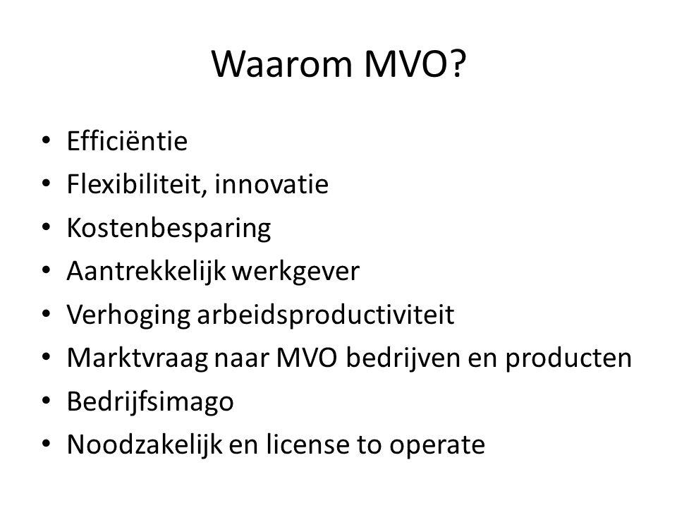 Waarom MVO? Efficiëntie Flexibiliteit, innovatie Kostenbesparing Aantrekkelijk werkgever Verhoging arbeidsproductiviteit Marktvraag naar MVO bedrijven