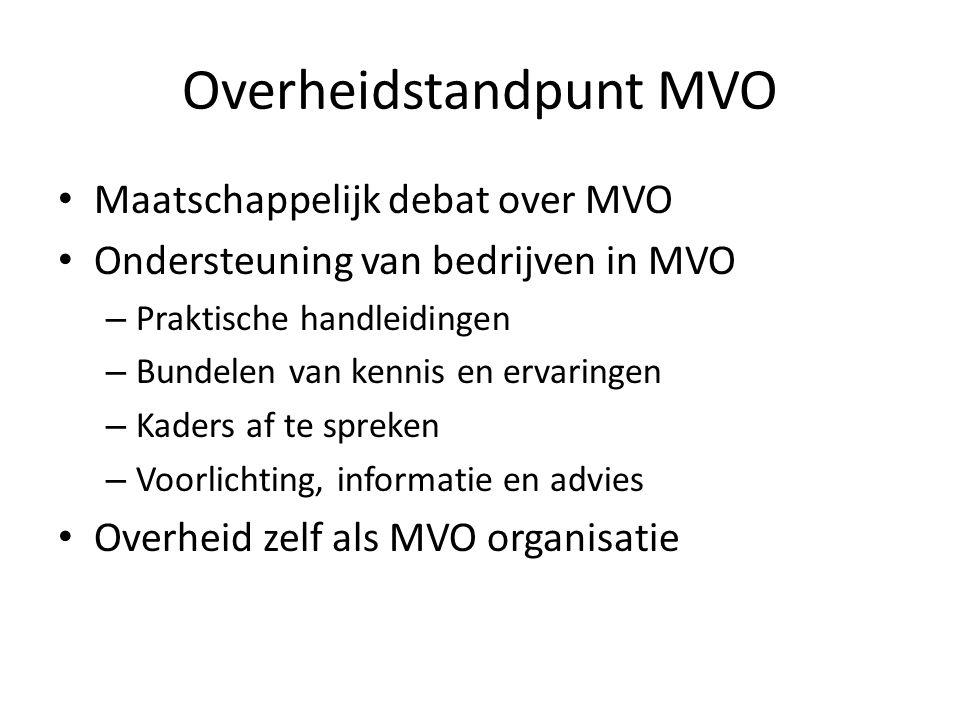 Overheidstandpunt MVO Maatschappelijk debat over MVO Ondersteuning van bedrijven in MVO – Praktische handleidingen – Bundelen van kennis en ervaringen