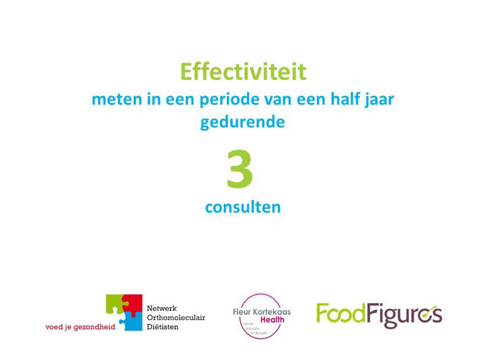 Effectiviteit consulten 3 meten in een periode van een half jaar gedurende