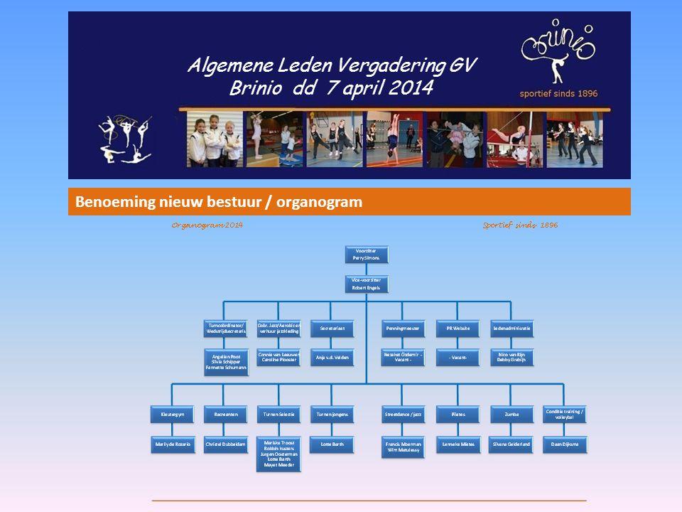 Algemene Leden Vergadering GV Brinio dd 7 april 2014 Benoeming nieuw bestuur / organogram