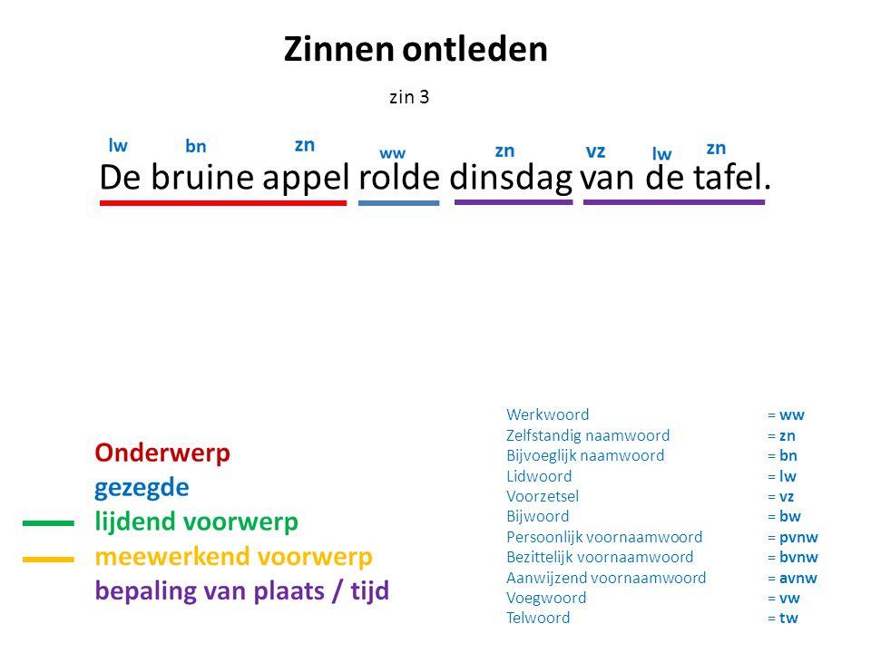 De bruine appel rolde dinsdag van de tafel. zin 3 Zinnen ontleden Werkwoord= ww Zelfstandig naamwoord= zn Bijvoeglijk naamwoord= bn Lidwoord= lw Voorz