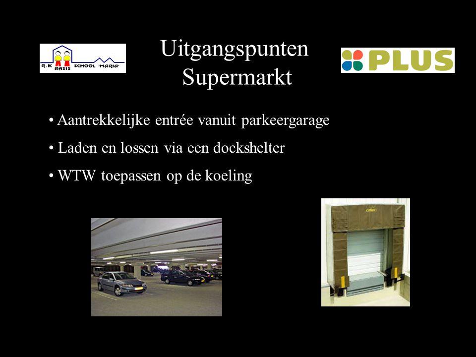 Uitgangspunten algemeen School en supermarkt verschillend oriënteren Vermijden van een te moderne uitstraling Scheiding aanbrengen in het parkeren Max