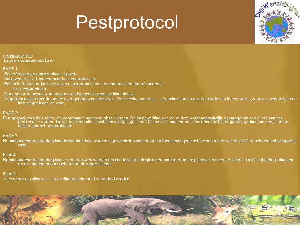 Pestprotocol CONSEQUENTIES De straf is opgebouwd in 5 fases: FASE 1: Een of meerdere pauzes binnen blijven Nablijven tot alle kinderen naar huis vertr