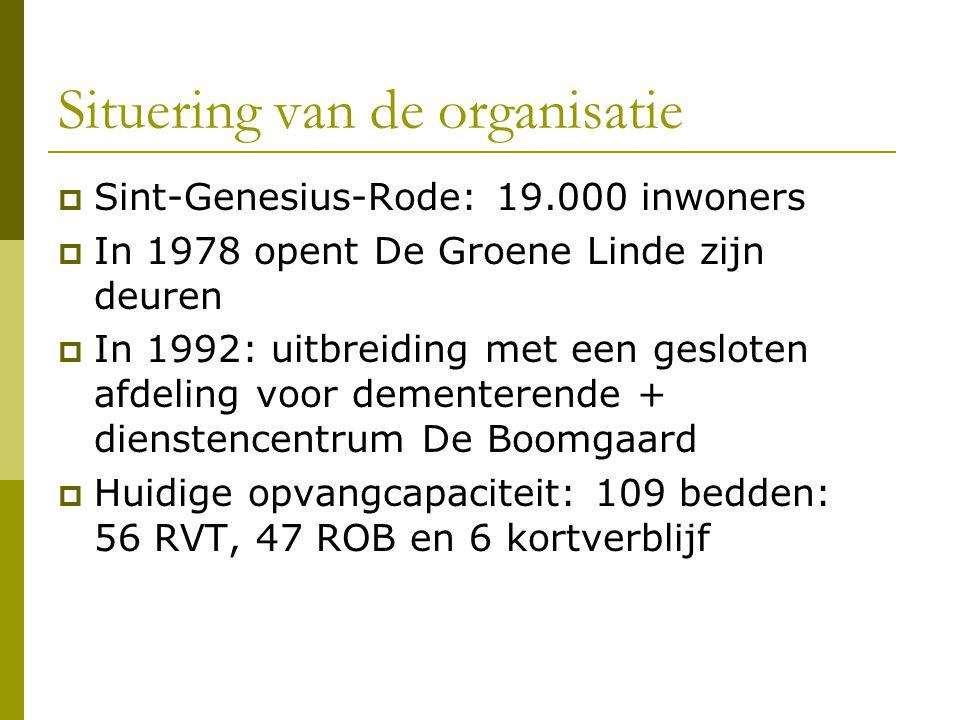 Situering van de organisatie  Sint-Genesius-Rode: 19.000 inwoners  In 1978 opent De Groene Linde zijn deuren  In 1992: uitbreiding met een gesloten