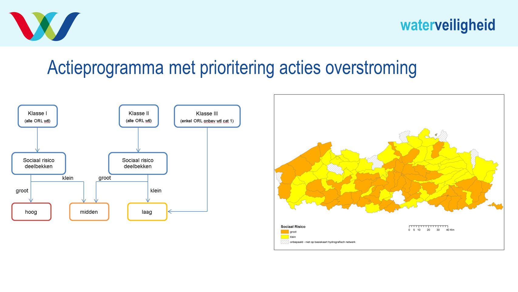 waterveiligheid Actieprogramma met prioritering acties overstroming