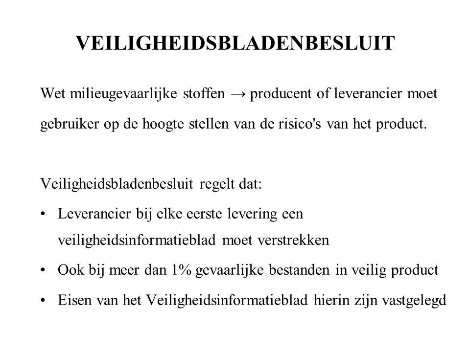 VEILIGHEIDSBLADENBESLUIT Wet milieugevaarlijke stoffen → producent of leverancier moet gebruiker op de hoogte stellen van de risico s van het product.