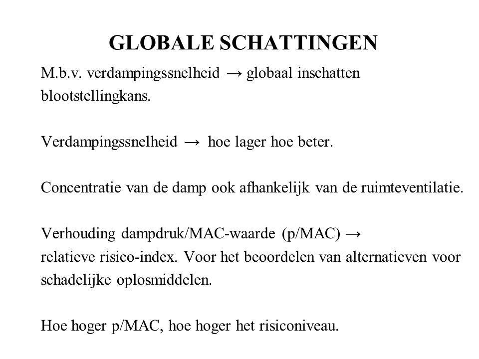 GLOBALE SCHATTINGEN M.b.v.verdampingssnelheid → globaal inschatten blootstellingkans.