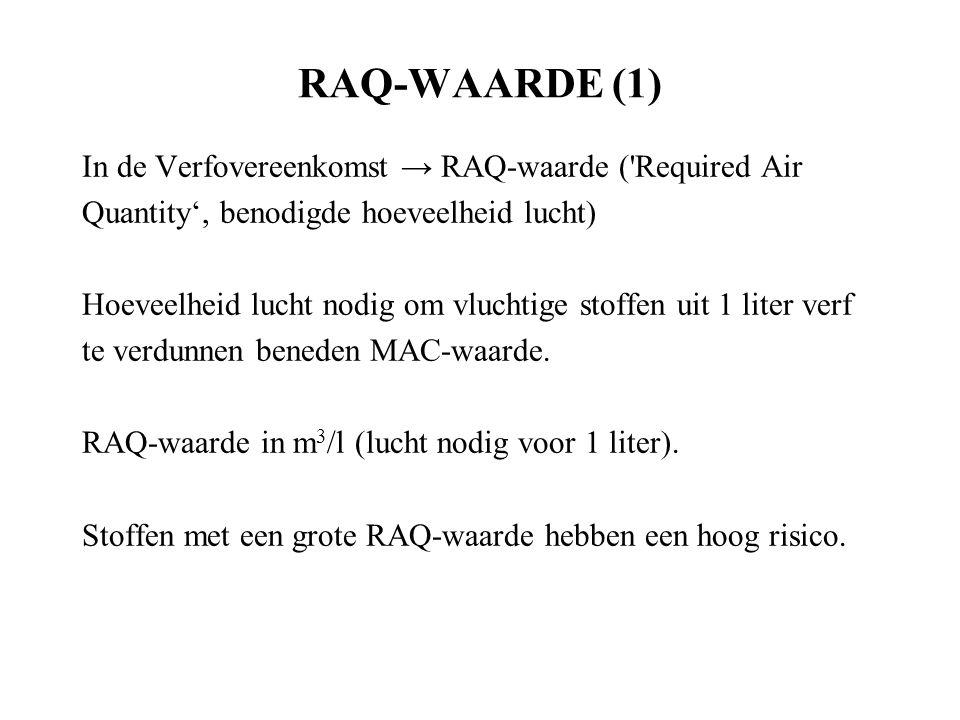 RAQ-WAARDE (1) In de Verfovereenkomst → RAQ-waarde ( Required Air Quantity', benodigde hoeveelheid lucht) Hoeveelheid lucht nodig om vluchtige stoffen uit 1 liter verf te verdunnen beneden MAC-waarde.