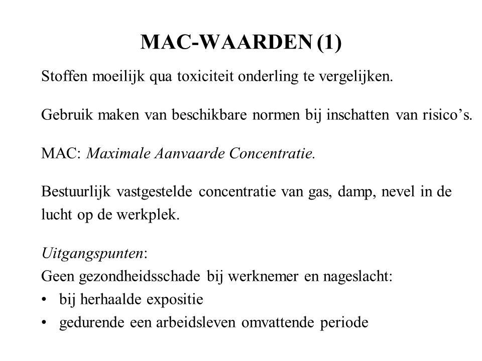 MAC-WAARDEN (1) Stoffen moeilijk qua toxiciteit onderling te vergelijken.