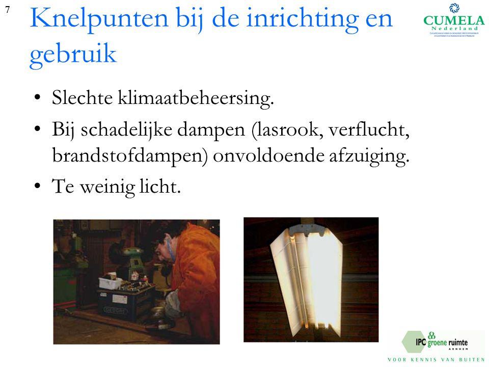 Knelpunten bij de inrichting en gebruik Slechte klimaatbeheersing.