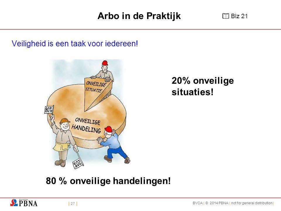 | 27 | BVCA | © 2014 PBNA | not for general distribution | 80 % onveilige handelingen! 20% onveilige situaties! Arbo in de Praktijk Veiligheid is een