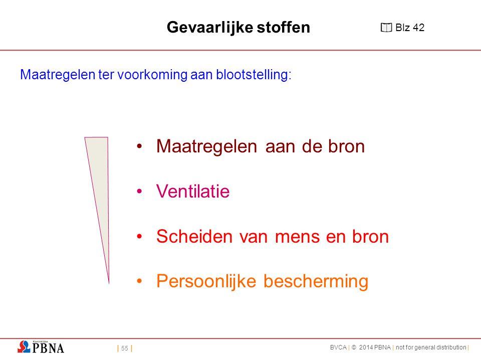 | 55 | BVCA | © 2014 PBNA | not for general distribution | Maatregelen aan de bron Ventilatie Scheiden van mens en bron Persoonlijke bescherming Gevaa