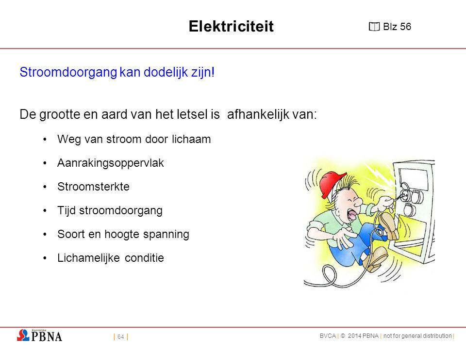 | 64 | BVCA | © 2014 PBNA | not for general distribution | Elektriciteit Stroomdoorgang kan dodelijk zijn.