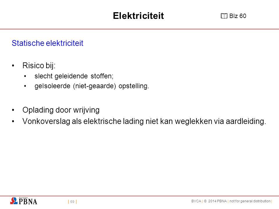 | 69 | BVCA | © 2014 PBNA | not for general distribution | Elektriciteit Statische elektriciteit Risico bij: slecht geleidende stoffen; geïsoleerde (niet-geaarde) opstelling.