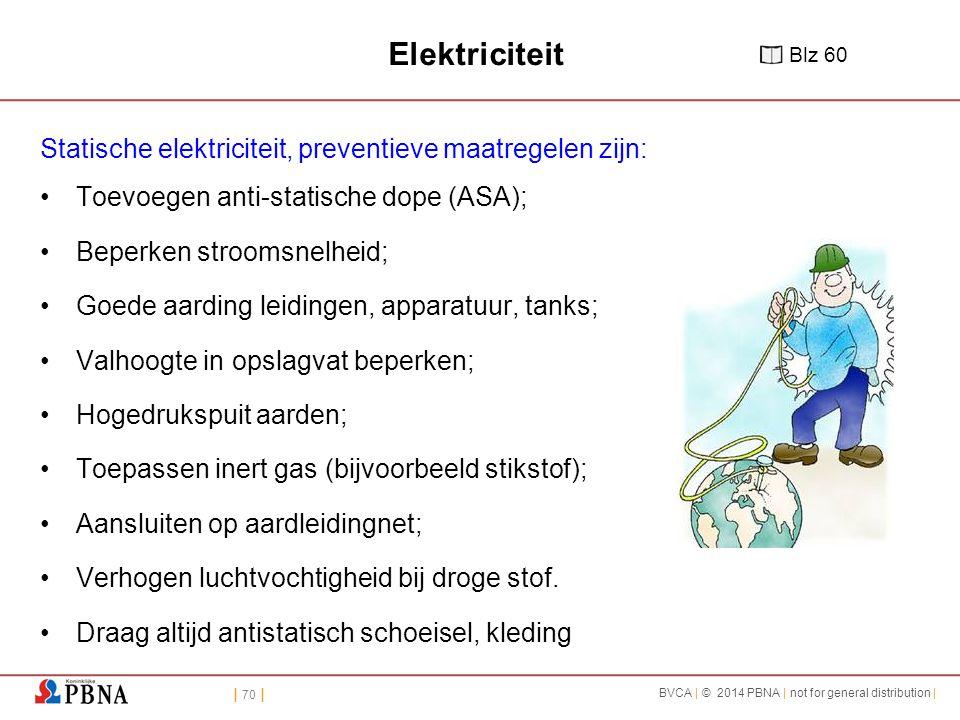 | 70 | BVCA | © 2014 PBNA | not for general distribution | Elektriciteit Statische elektriciteit, preventieve maatregelen zijn: Toevoegen anti-statische dope (ASA); Beperken stroomsnelheid; Goede aarding leidingen, apparatuur, tanks; Valhoogte in opslagvat beperken; Hogedrukspuit aarden; Toepassen inert gas (bijvoorbeeld stikstof); Aansluiten op aardleidingnet; Verhogen luchtvochtigheid bij droge stof.
