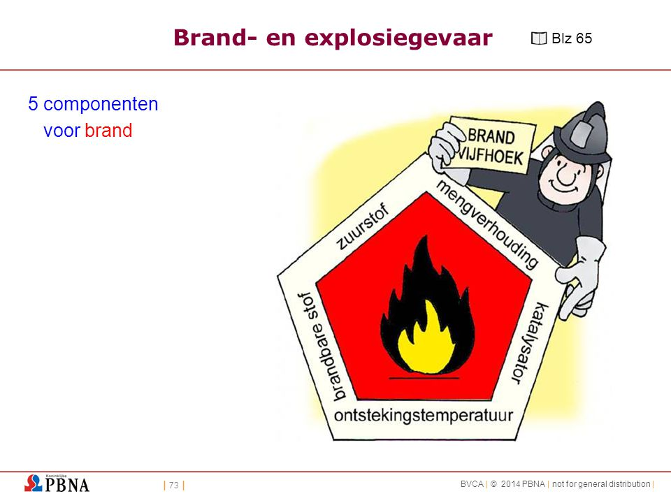 | 73 | BVCA | © 2014 PBNA | not for general distribution | Brand- en explosiegevaar 5 componenten voor brand Blz 65