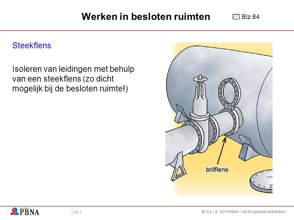 | 90 | BVCA | © 2014 PBNA | not for general distribution | Werken in besloten ruimten Steekflens Isoleren van leidingen met behulp van een steekflens
