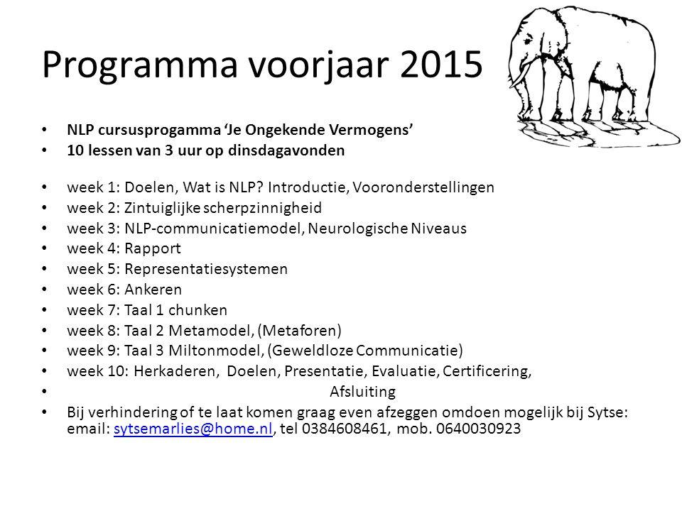 Programma voorjaar 2015 NLP cursusprogamma 'Je Ongekende Vermogens' 10 lessen van 3 uur op dinsdagavonden week 1: Doelen, Wat is NLP? Introductie, Voo