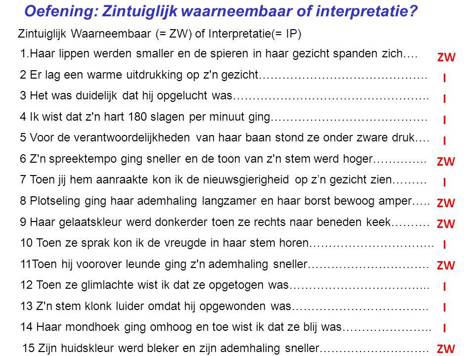 Zintuiglijk Waarneembaar (= ZW) of Interpretatie(= IP) Oefening: Zintuiglijk waarneembaar of interpretatie? 15 Zijn huidskleur werd bleker en zijn ade