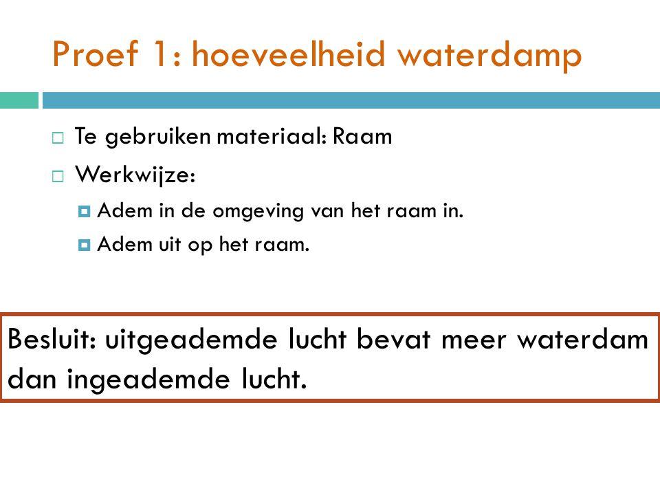 Proef 1: hoeveelheid waterdamp  Te gebruiken materiaal: Raam  Werkwijze:  Adem in de omgeving van het raam in.  Adem uit op het raam. Besluit: uit
