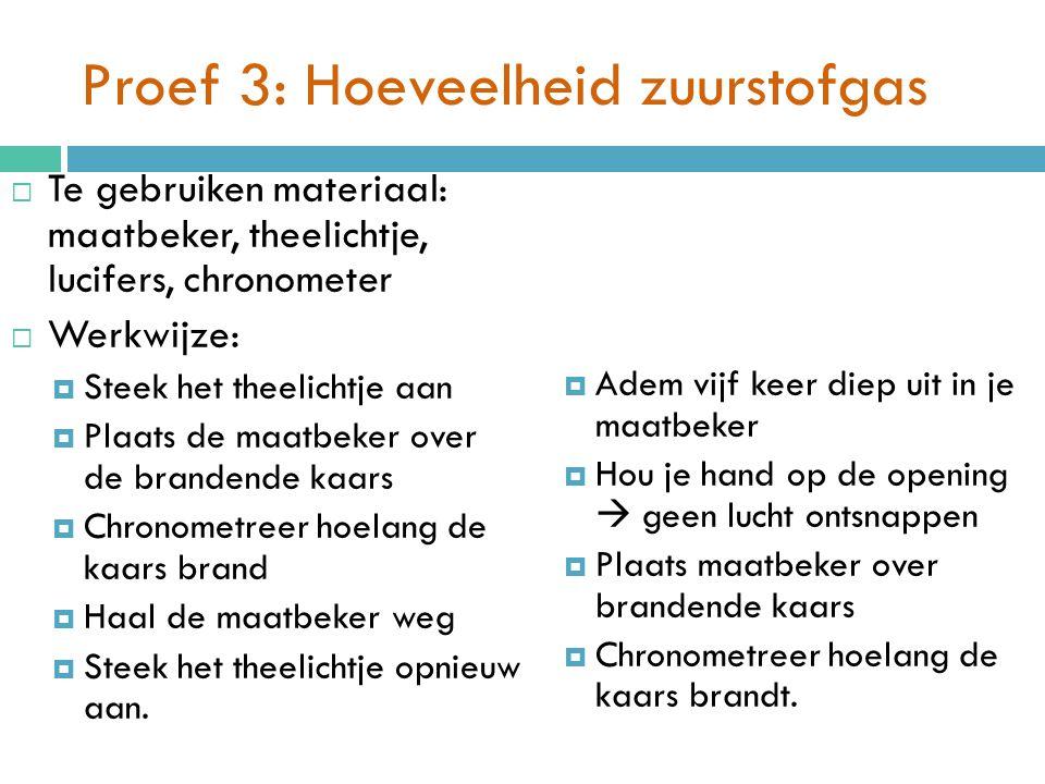 Proef 3: Hoeveelheid zuurstofgas  Te gebruiken materiaal: maatbeker, theelichtje, lucifers, chronometer  Werkwijze:  Steek het theelichtje aan  Pl