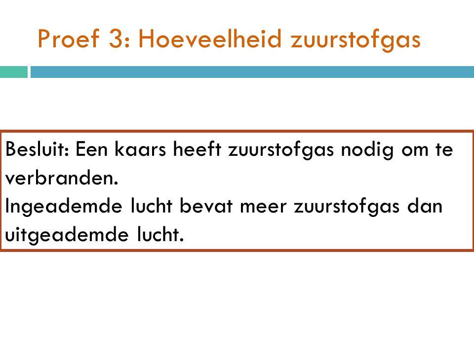 Proef 3: Hoeveelheid zuurstofgas Besluit: Een kaars heeft zuurstofgas nodig om te verbranden. Ingeademde lucht bevat meer zuurstofgas dan uitgeademde
