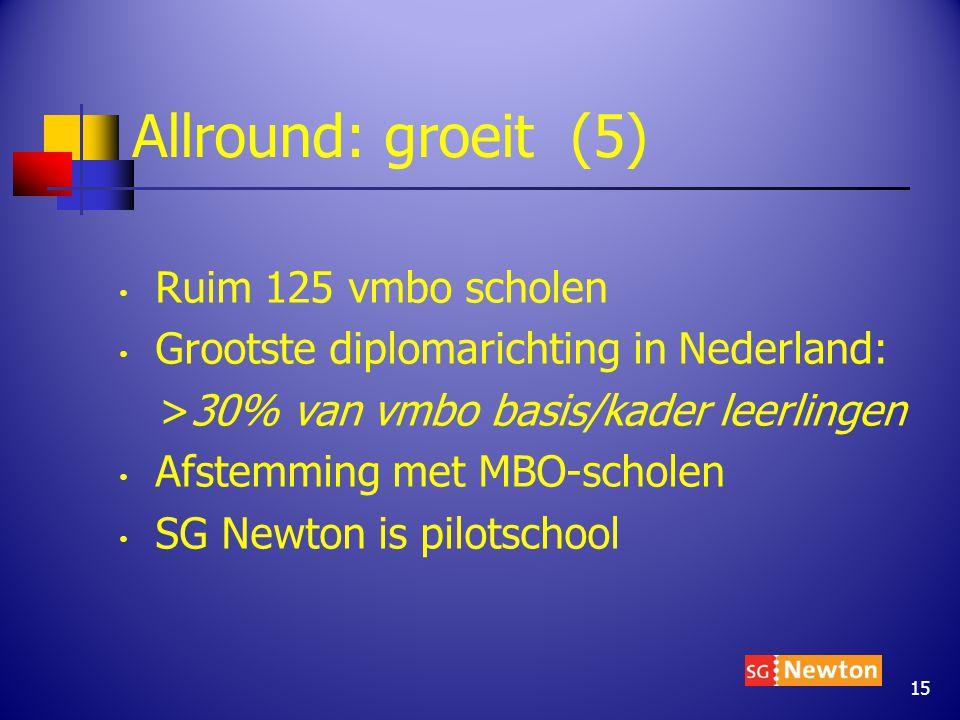 Allround: groeit (5) Ruim 125 vmbo scholen Grootste diplomarichting in Nederland: >30% van vmbo basis/kader leerlingen Afstemming met MBO-scholen SG Newton is pilotschool 15