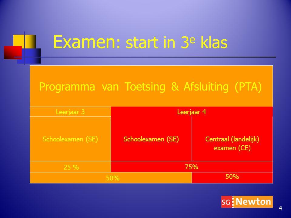 Examen : start in 3 e klas Programma van Toetsing & Afsluiting (PTA) Leerjaar 3 Leerjaar 4 Schoolexamen (SE) Schoolexamen (SE) Centraal (landelijk) examen (CE) 25 % 75% 50% 4