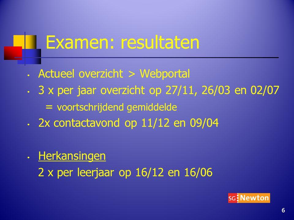 Examen: resultaten Actueel overzicht > Webportal 3 x per jaar overzicht op 27/11, 26/03 en 02/07 = voortschrijdend gemiddelde 2x contactavond op 11/12 en 09/04 Herkansingen 2 x per leerjaar op 16/12 en 16/06 6