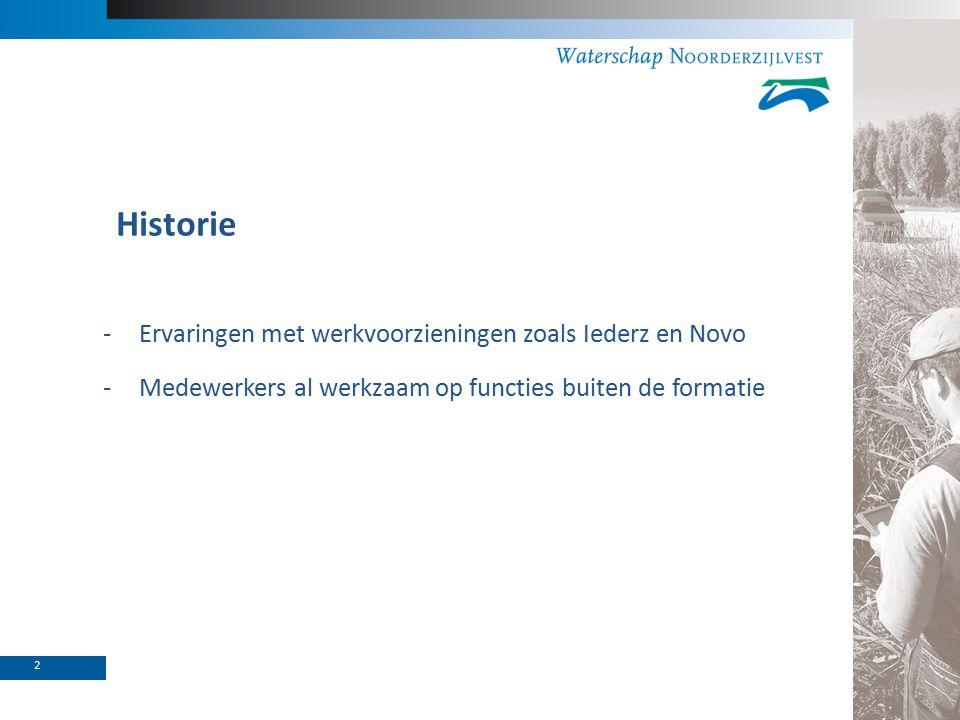 Historie -Ervaringen met werkvoorzieningen zoals Iederz en Novo -Medewerkers al werkzaam op functies buiten de formatie 2
