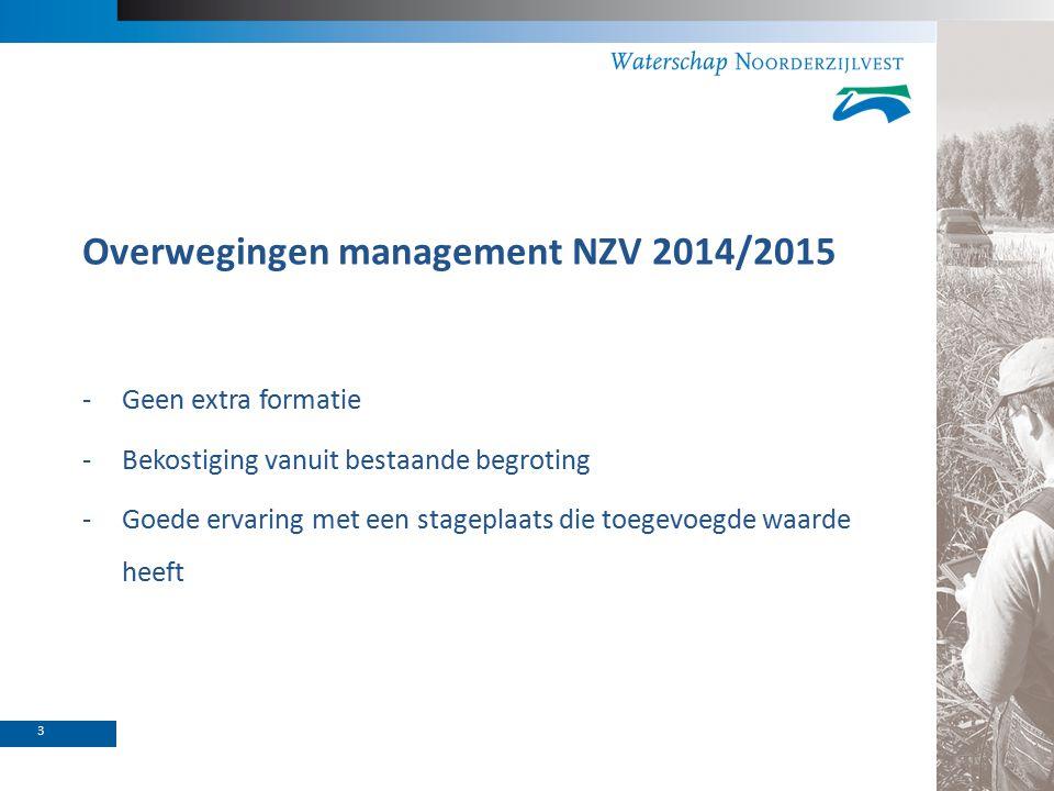Overwegingen management NZV 2014/2015 -Geen extra formatie -Bekostiging vanuit bestaande begroting -Goede ervaring met een stageplaats die toegevoegde waarde heeft 3