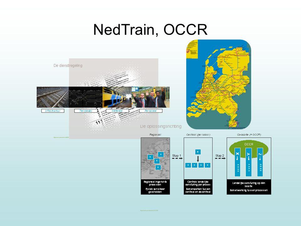 NedTrain, OCCR