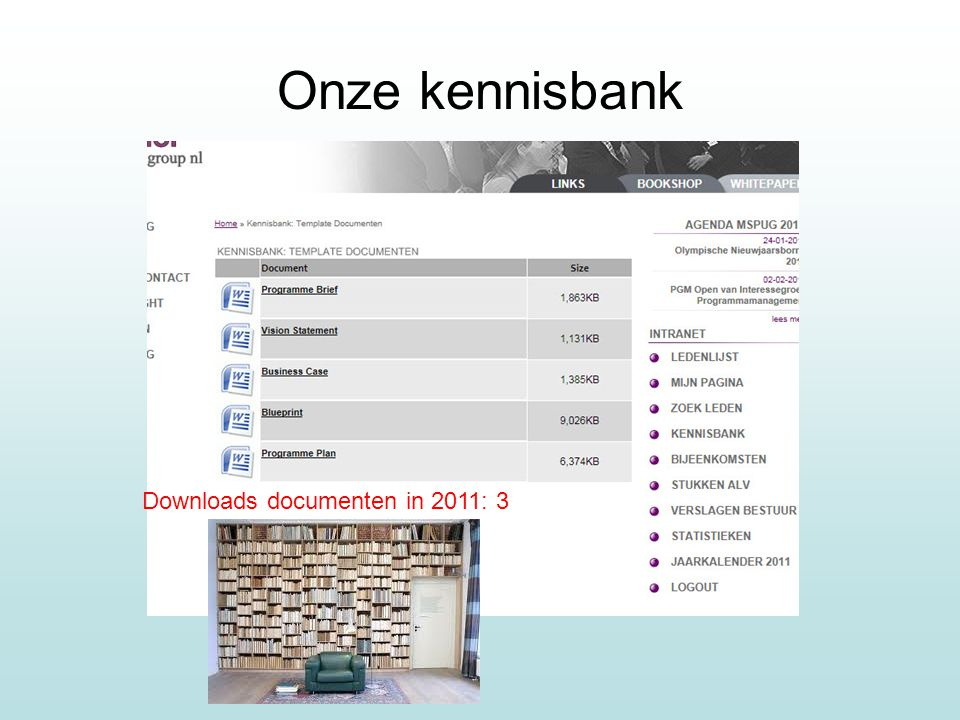 Onze kennisbank Downloads documenten in 2011: 3