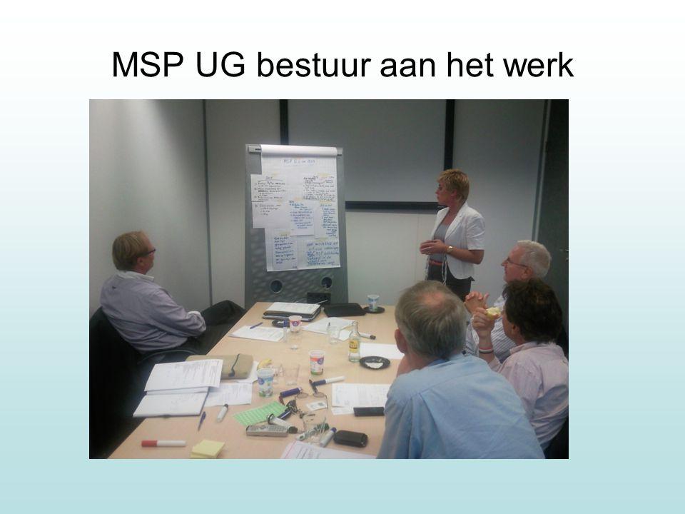 MSP UG bestuur aan het werk