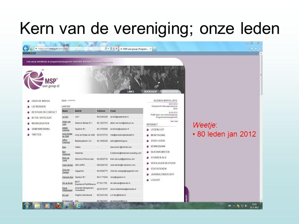 Kern van de vereniging; onze leden Weetje: 80 leden jan 2012