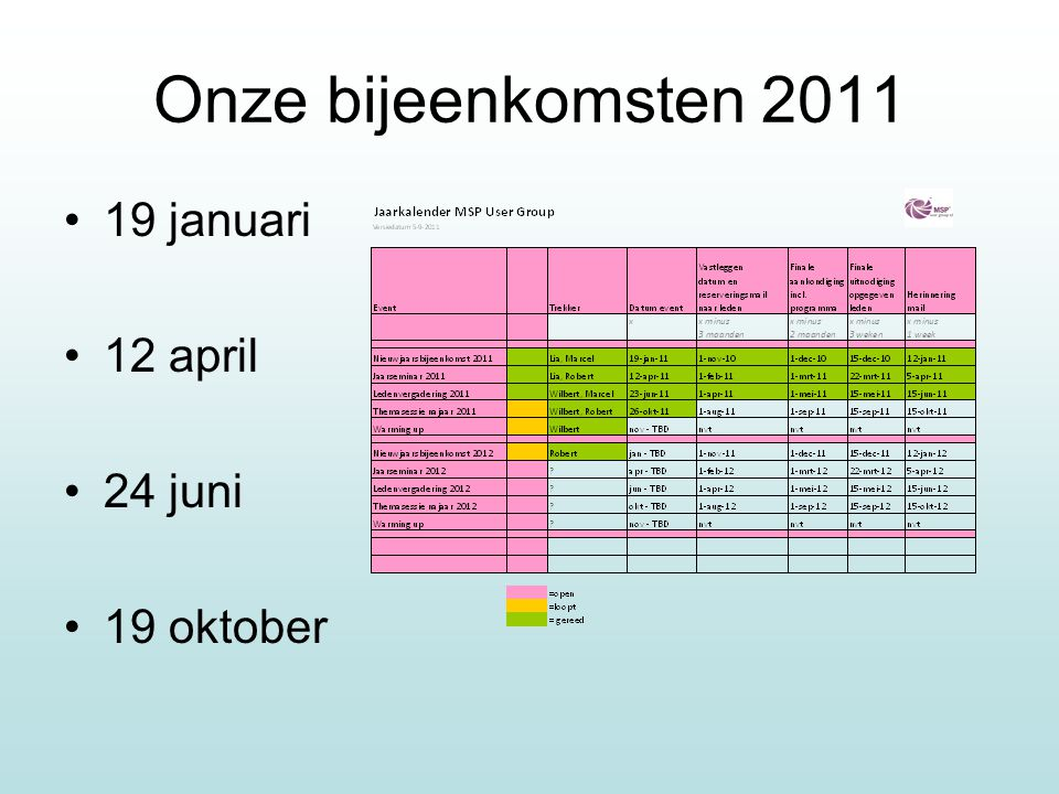 Onze bijeenkomsten 2011 19 januari 12 april 24 juni 19 oktober