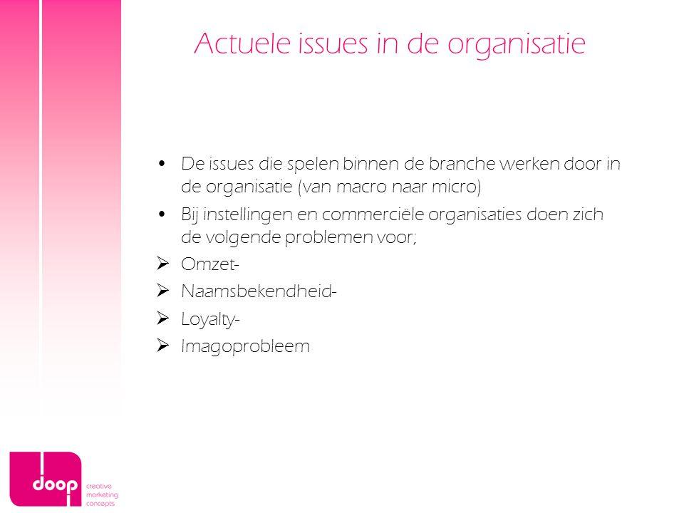 Actuele issues in de organisatie De issues die spelen binnen de branche werken door in de organisatie (van macro naar micro) Bij instellingen en comme