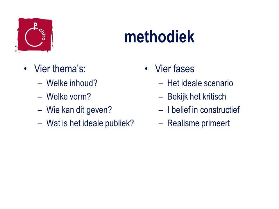 methodiek Vier thema's: –Welke inhoud? –Welke vorm? –Wie kan dit geven? –Wat is het ideale publiek? Vier fases –Het ideale scenario –Bekijk het kritis
