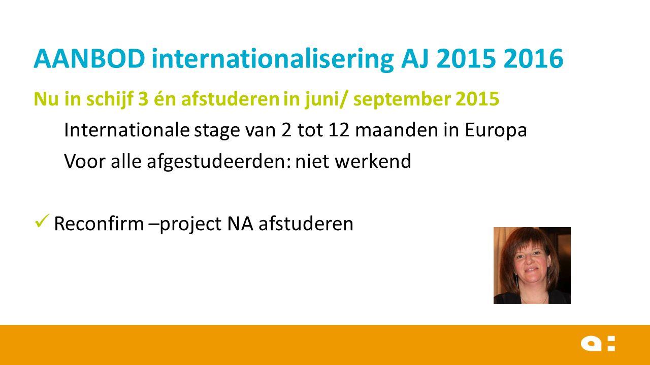 Nu in schijf 3 én afstuderen in juni/ september 2015 Internationale stage van 2 tot 12 maanden in Europa Voor alle afgestudeerden: niet werkend Reconfirm –project NA afstuderen AANBOD internationalisering AJ 2015 2016
