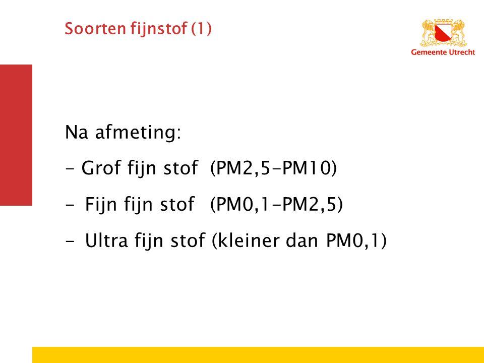 Soorten fijnstof (1) Na afmeting: - Grof fijn stof(PM2,5-PM10) -Fijn fijn stof(PM0,1-PM2,5) -Ultra fijn stof (kleiner dan PM0,1)