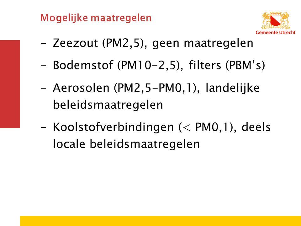 Mogelijke maatregelen -Zeezout (PM2,5), geen maatregelen -Bodemstof (PM10-2,5), filters (PBM's) -Aerosolen (PM2,5-PM0,1), landelijke beleidsmaatregelen -Koolstofverbindingen (< PM0,1), deels locale beleidsmaatregelen