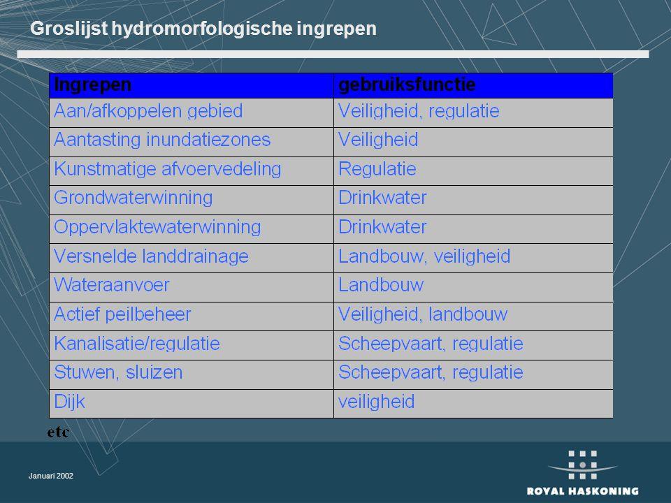 Januari 2002 Groslijst hydromorfologische ingrepen
