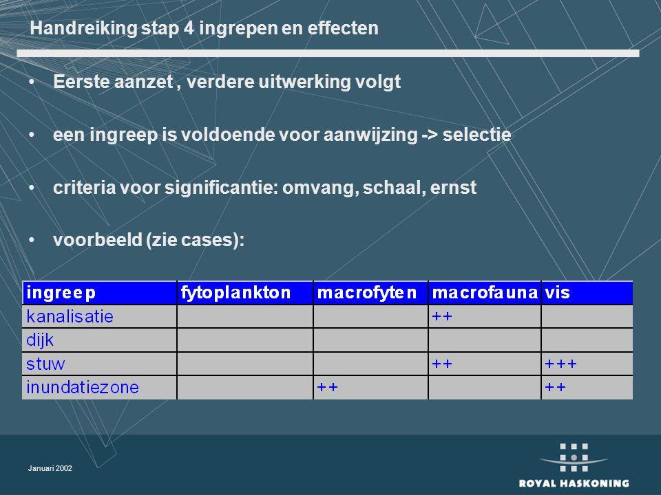 Januari 2002 Handreiking stap 4 ingrepen en effecten Eerste aanzet, verdere uitwerking volgt een ingreep is voldoende voor aanwijzing -> selectie criteria voor significantie: omvang, schaal, ernst voorbeeld (zie cases):