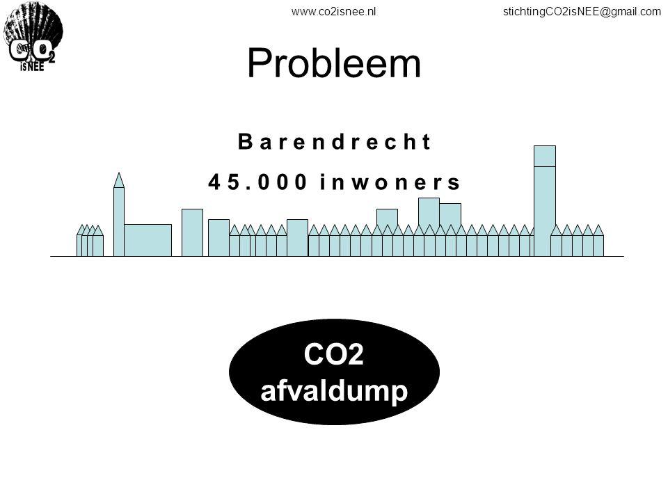 www.co2isnee.nlstichtingCO2isNEE@gmail.com Probleem CO2 afvaldump B a r e n d r e c h t 4 5. 0 0 0 i n w o n e r s