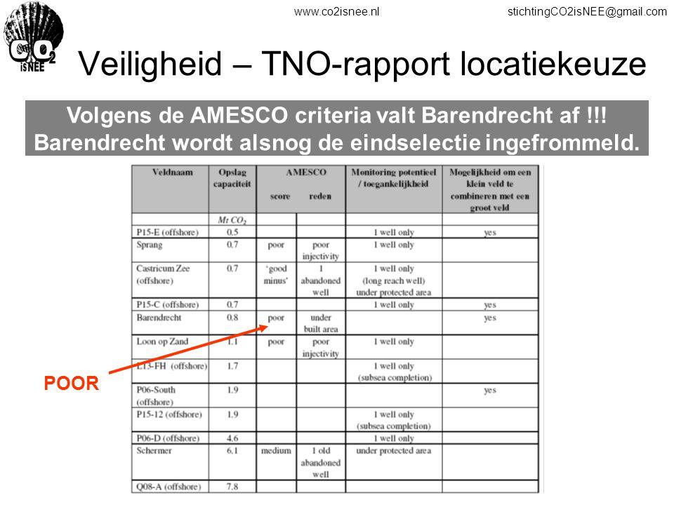 www.co2isnee.nlstichtingCO2isNEE@gmail.com Volgens de AMESCO criteria valt Barendrecht af !!! Barendrecht wordt alsnog de eindselectie ingefrommeld. P