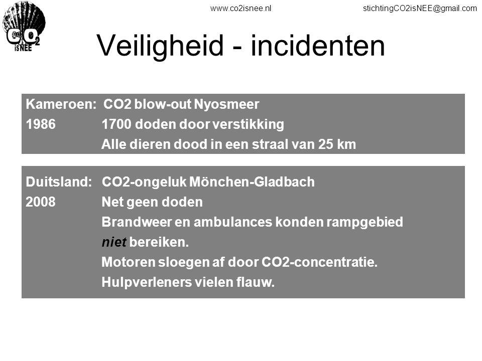 www.co2isnee.nlstichtingCO2isNEE@gmail.com Veiligheid - incidenten Kameroen: CO2 blow-out Nyosmeer 19861700 doden door verstikking Alle dieren dood in