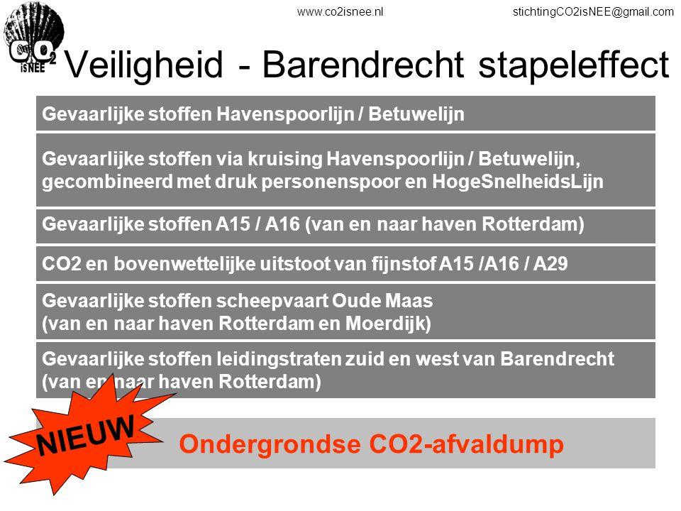 www.co2isnee.nlstichtingCO2isNEE@gmail.com Veiligheid - Barendrecht stapeleffect Gevaarlijke stoffen Havenspoorlijn / Betuwelijn Gevaarlijke stoffen A