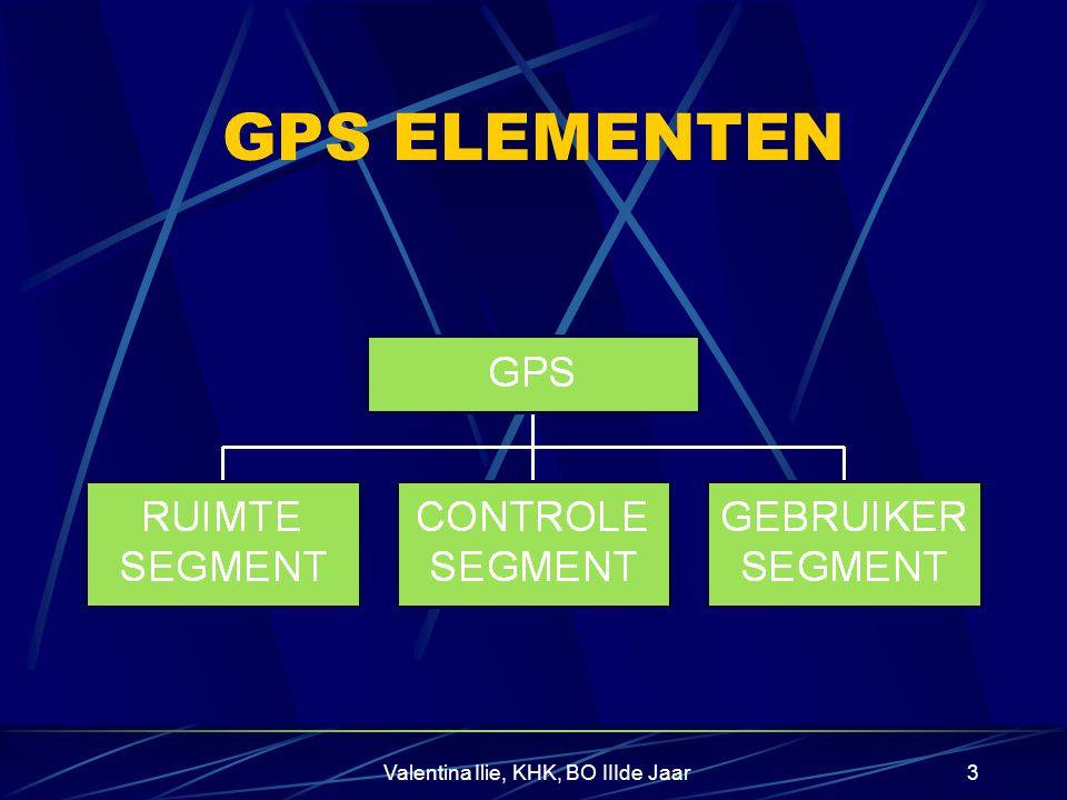 Valentina Ilie, KHK, BO IIIde Jaar2 WAT IS GPS? 1.GPS is een radio-navigatiesysteem 2.waarmee het mogelijk is om nauwkeurig positie, snelheid en tijd