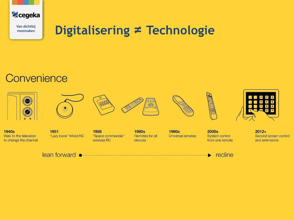 Digitalisering ≠ Technologie