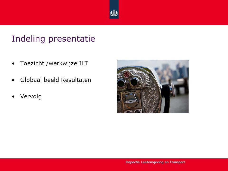 Inspectie Leefomgeving en Transport Indeling presentatie Toezicht /werkwijze ILT Globaal beeld Resultaten Vervolg
